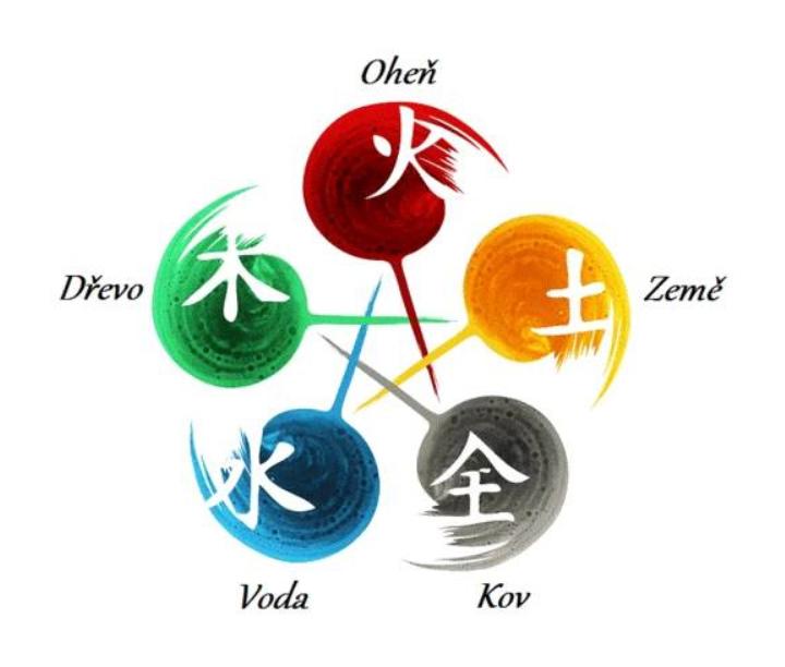 5 elementů